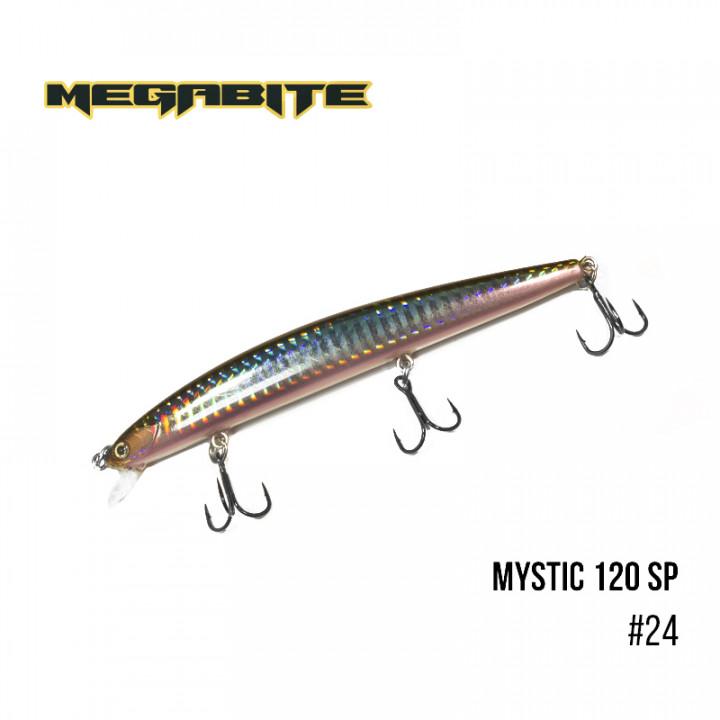 Воблер Megabite Mystic 120mm 14.8g до 0.5m 24