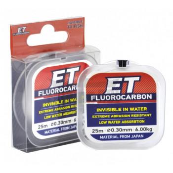 Флюорокарбон поводковый ET